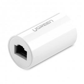 Đầu Nối Mạng Ugreen 20391 chống sét tốc độ 10Gbps cao cấp chính hãng