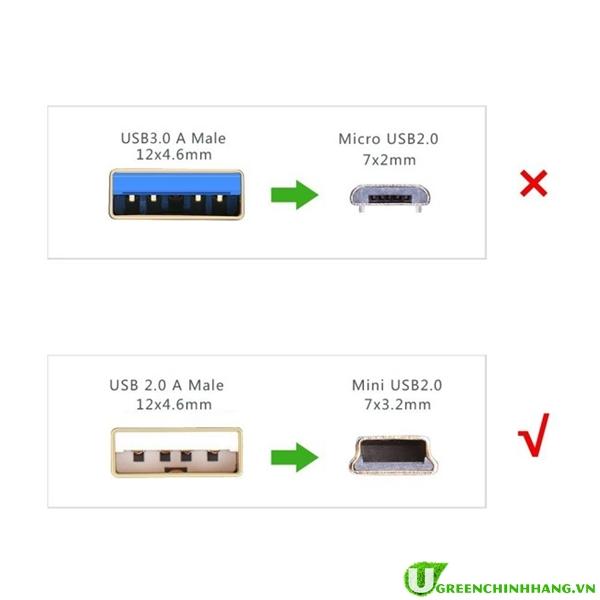 cap-mini-usb-2-0-chinh-hang-ugreen-10385-ma-vang-dai-1-5m