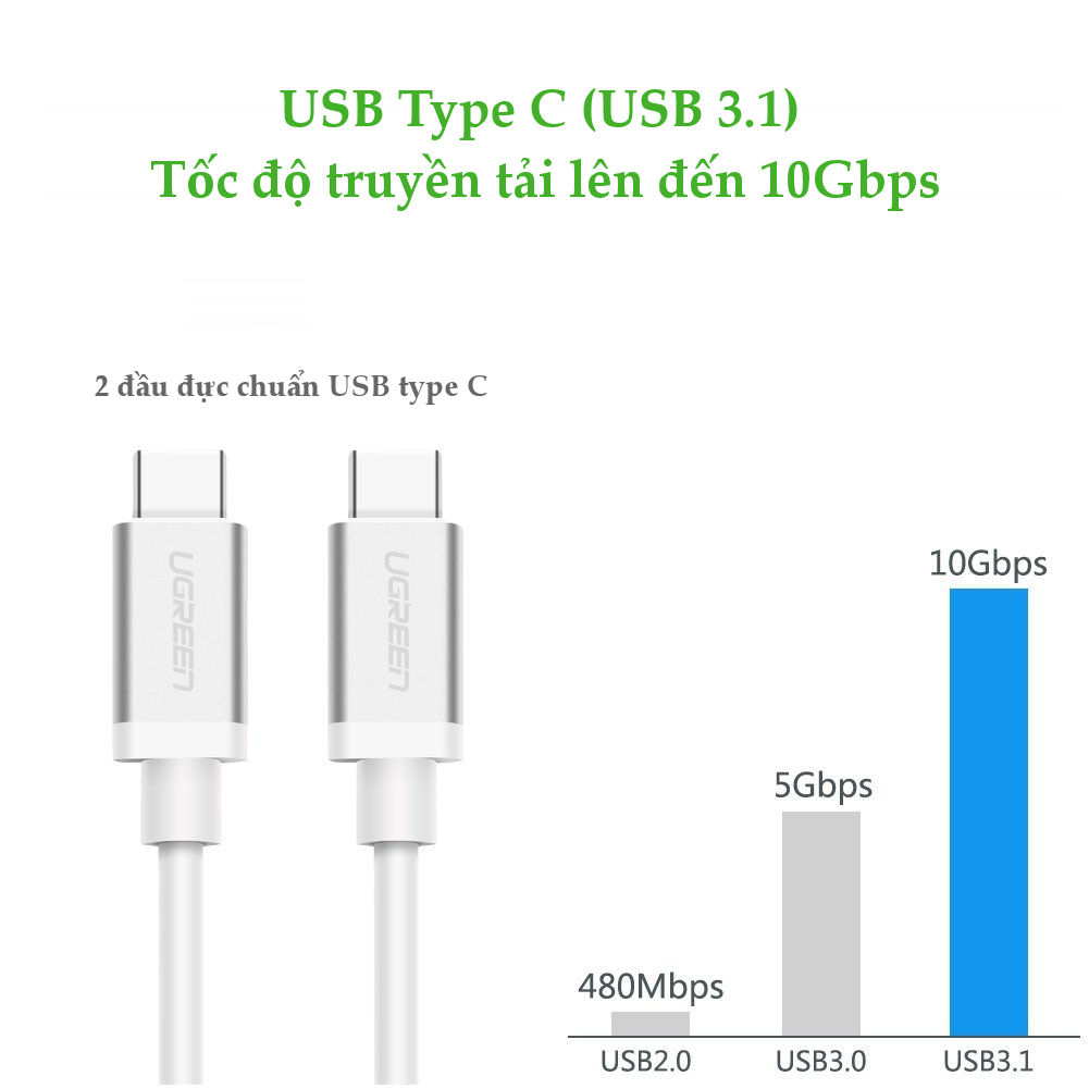 cap-usb-type-c-3-1-male-to-male-charge-and-sync-dai-1m-ugreen-10678