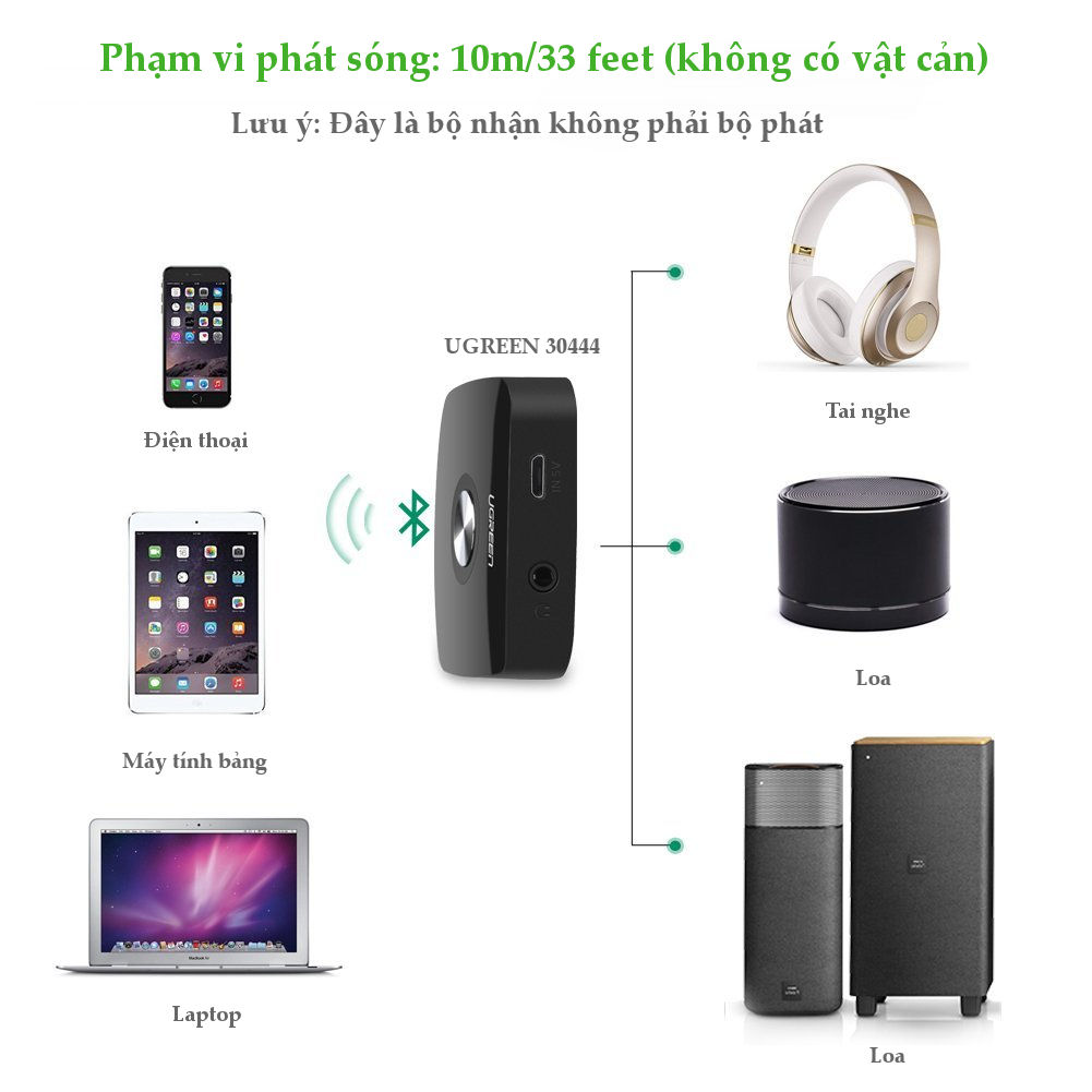 bluetooth-mucsic-receiver-bien-loa-thuong-thanh-loa-bluetooth-ugreen-30444-cong-audio-3-5mm