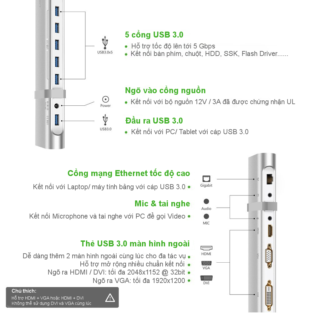 hub-usb-3-0-chuyen-doi-da-nang-ugreen-40258-cao-cap