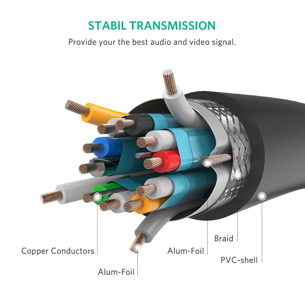 cap-hdmi-2-0-dai-10m-cao-cap-ugreen-40414-ho-tro-3d-4k60hz