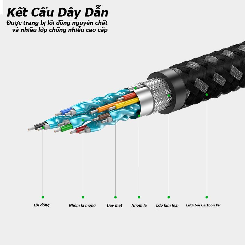 cap-hdmi-2-0-dai-5m-carbon-cao-cap-ugreen-50110-ho-tro-3d-4k60hz